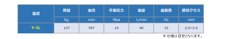 Y-2L仕様