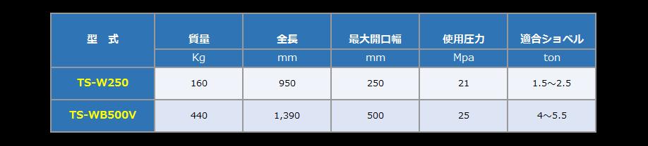 TS-W寸法表