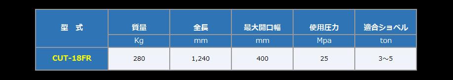 CUT-18FR寸法表